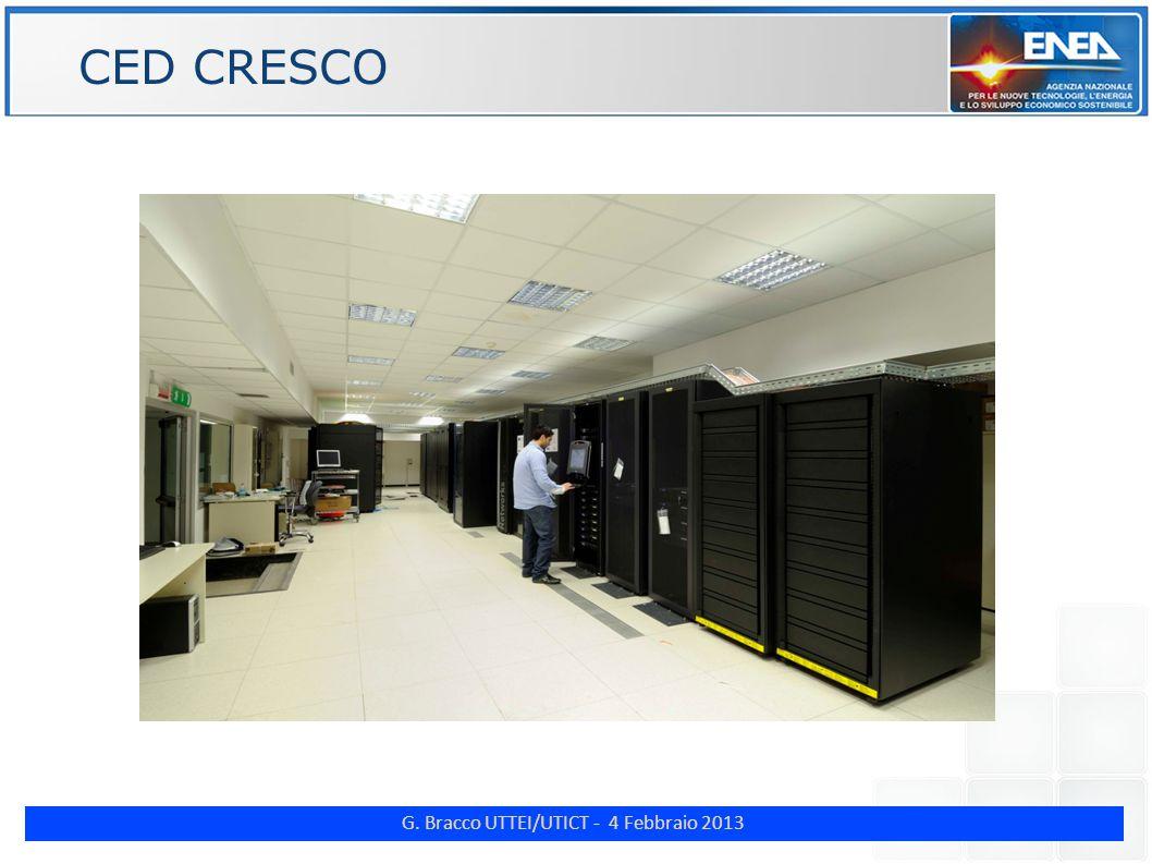 G. Bracco UTTEI/UTICT - 4 Febbraio 2013 ENE CED CRESCO