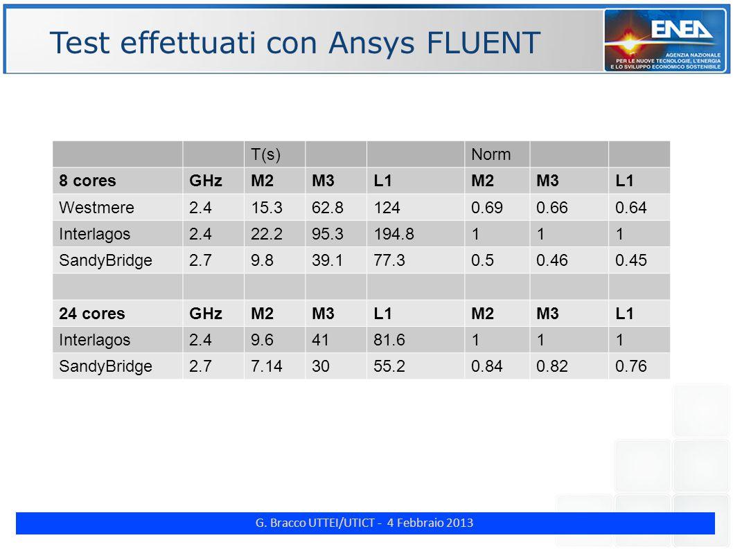 G. Bracco UTTEI/UTICT - 4 Febbraio 2013 ENE Test effettuati con Ansys FLUENT T(s)Norm 8 coresGHzM2M3L1M2M3L1 Westmere2.415.362.81240.690.660.64 Interl
