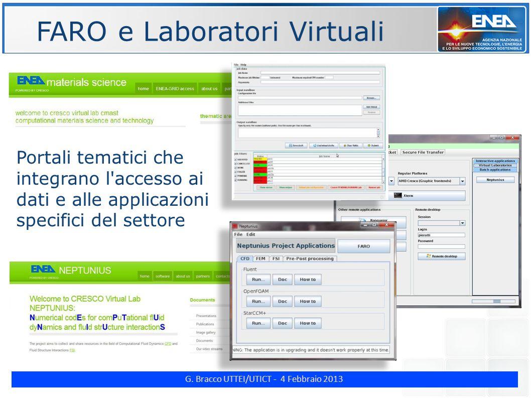 G. Bracco UTTEI/UTICT - 4 Febbraio 2013 FARO e Laboratori Virtuali Portali tematici che integrano l'accesso ai dati e alle applicazioni specifici del