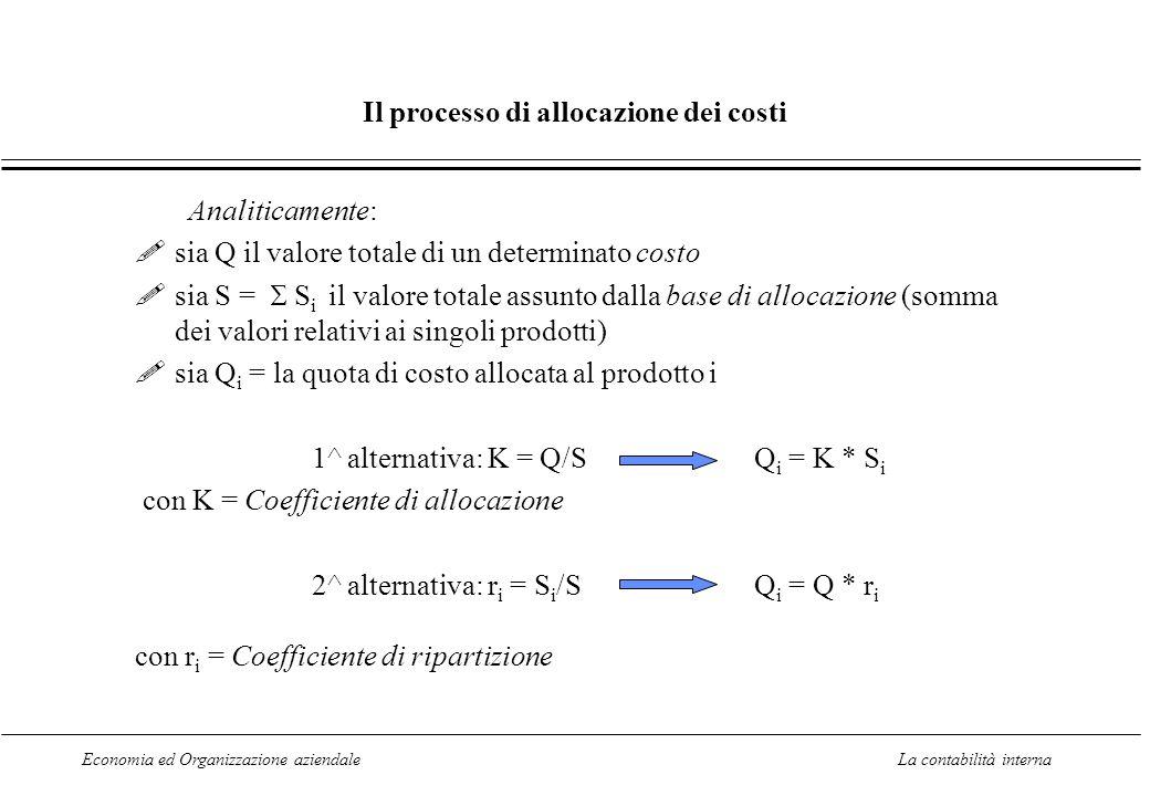 Economia ed Organizzazione aziendaleLa contabilità interna Analiticamente: !sia Q il valore totale di un determinato costo !sia S =  S i il valore totale assunto dalla base di allocazione (somma dei valori relativi ai singoli prodotti) !sia Q i = la quota di costo allocata al prodotto i 1^ alternativa: K = Q/S Q i = K * S i con K = Coefficiente di allocazione 2^ alternativa: r i = S i /SQ i = Q * r i con r i = Coefficiente di ripartizione Il processo di allocazione dei costi