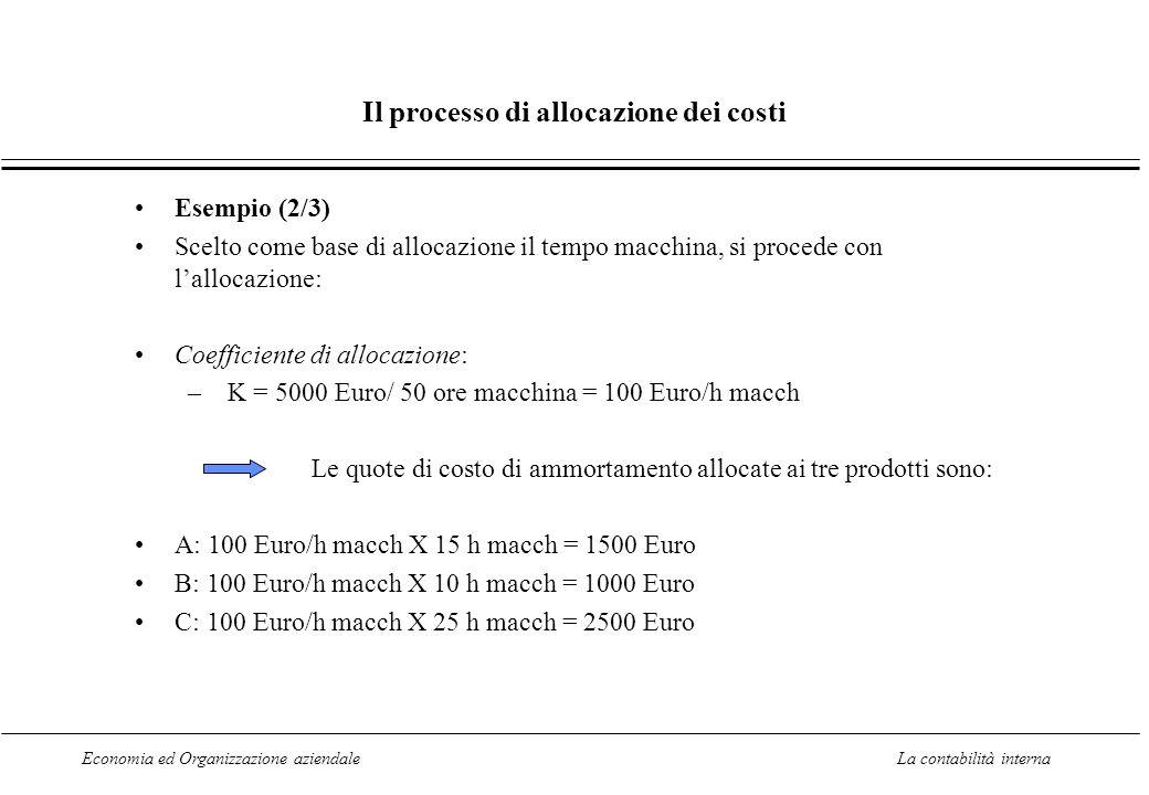 Economia ed Organizzazione aziendaleLa contabilità interna Il processo di allocazione dei costi Esempio (2/3) Scelto come base di allocazione il tempo macchina, si procede con l'allocazione: Coefficiente di allocazione: – K = 5000 Euro/ 50 ore macchina = 100 Euro/h macch Le quote di costo di ammortamento allocate ai tre prodotti sono: A: 100 Euro/h macch X 15 h macch = 1500 Euro B: 100 Euro/h macch X 10 h macch = 1000 Euro C: 100 Euro/h macch X 25 h macch = 2500 Euro
