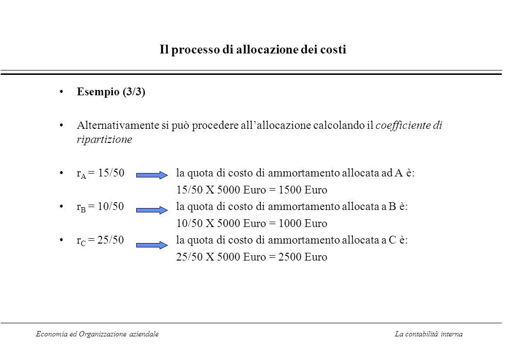 Economia ed Organizzazione aziendaleLa contabilità interna Il processo di allocazione dei costi Esempio (3/3) Alternativamente si può procedere all'allocazione calcolando il coefficiente di ripartizione r A = 15/50la quota di costo di ammortamento allocata ad A è: 15/50 X 5000 Euro = 1500 Euro r B = 10/50la quota di costo di ammortamento allocata a B è: 10/50 X 5000 Euro = 1000 Euro r C = 25/50la quota di costo di ammortamento allocata a C è: 25/50 X 5000 Euro = 2500 Euro