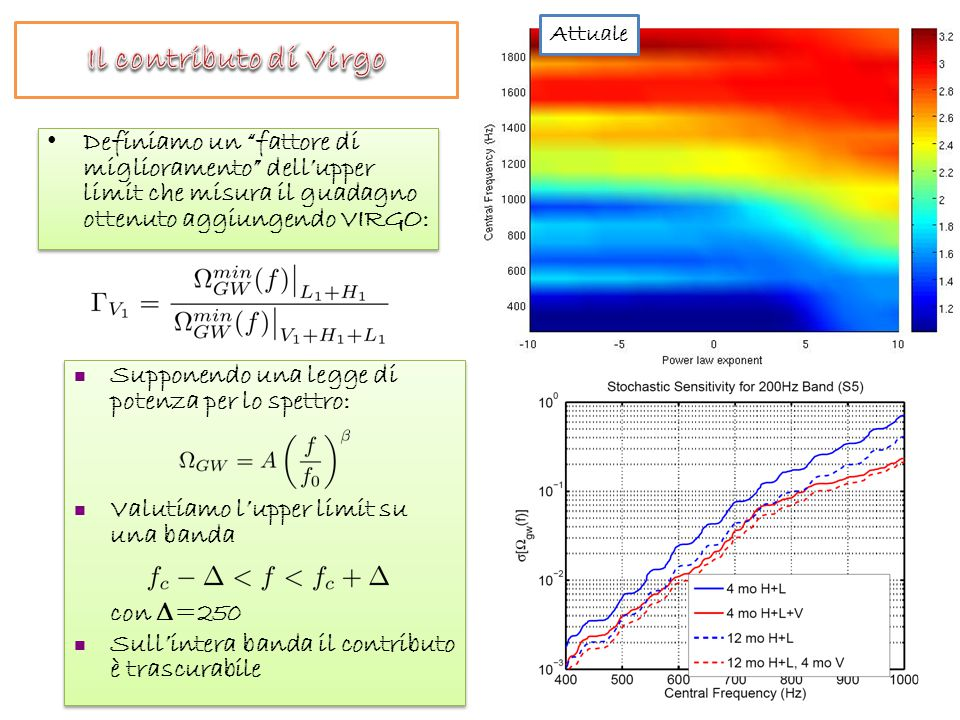 Definiamo un fattore di miglioramento dell'upper limit che misura il guadagno ottenuto aggiungendo VIRGO: Supponendo una legge di potenza per lo spettro: Valutiamo l'upper limit su una banda con  =250 Sull'intera banda il contributo è trascurabile Supponendo una legge di potenza per lo spettro: Valutiamo l'upper limit su una banda con  =250 Sull'intera banda il contributo è trascurabile Attuale