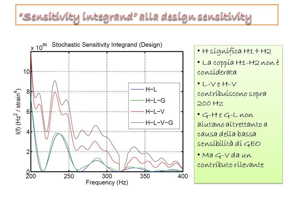 H significa H1+H2 La coppia H1-H2 non è considerata L-V e H-V contribuiscono sopra 200 Hz G-H e G-L non aiutano altrettanto a causa della bassa sensib