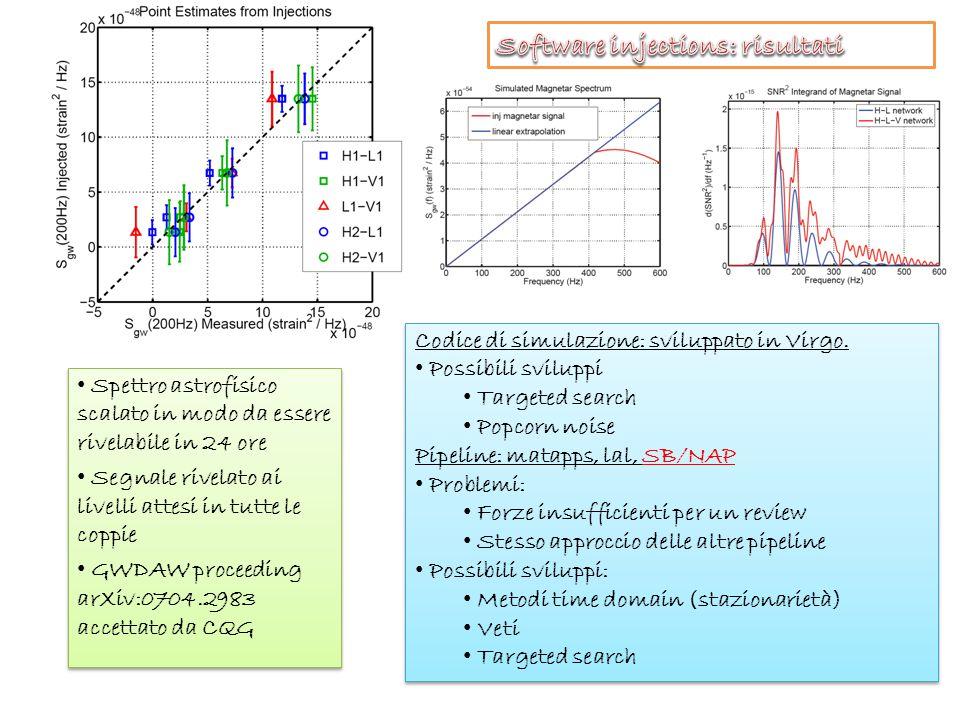  Le prime injection sincronizzate con LIGO sono state eseguite 15 giorni fa 1.Controllo: lo stesso rumore bianco su H1,L1,V1 (ampiezza spettrale costante in [500,1500] Hz, detectors allineati e conicidenti), alto SNR 2.Modello realistico su H1,L1,V1 (ampiezza spettrale crescente, corretta overlap reduction function), basso SNR (blu) In ciascun caso: 20 minuti di dati  Le prime injection sincronizzate con LIGO sono state eseguite 15 giorni fa 1.Controllo: lo stesso rumore bianco su H1,L1,V1 (ampiezza spettrale costante in [500,1500] Hz, detectors allineati e conicidenti), alto SNR 2.Modello realistico su H1,L1,V1 (ampiezza spettrale crescente, corretta overlap reduction function), basso SNR (blu) In ciascun caso: 20 minuti di dati  Secondo tentativo prima possibile 1.