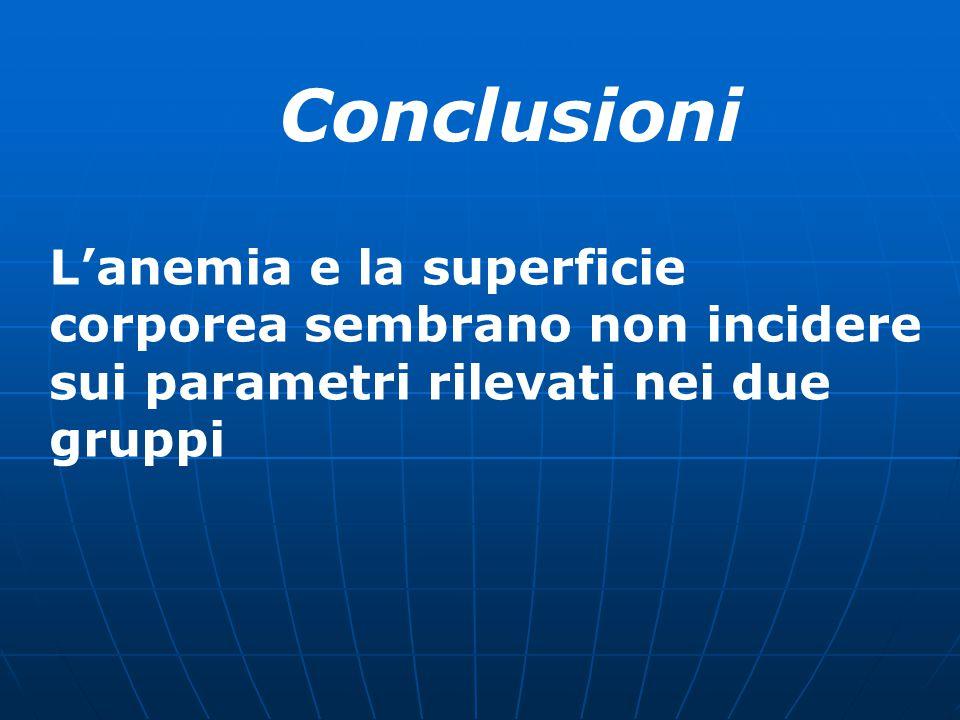 L'anemia e la superficie corporea sembrano non incidere sui parametri rilevati nei due gruppi Conclusioni