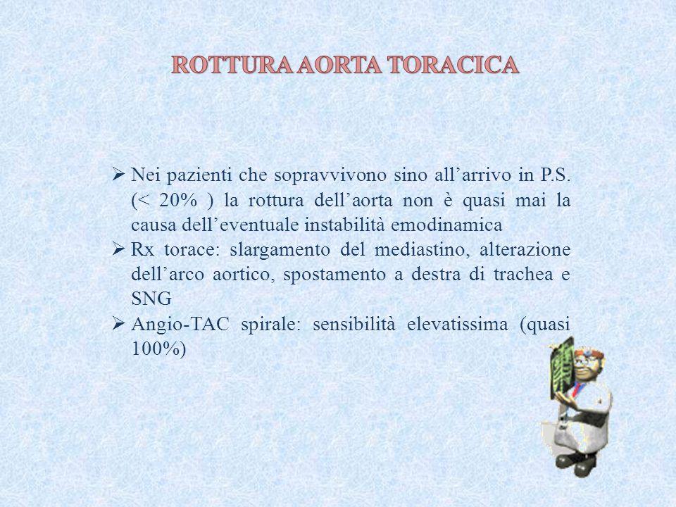  Nei pazienti che sopravvivono sino all'arrivo in P.S. (< 20% ) la rottura dell'aorta non è quasi mai la causa dell'eventuale instabilità emodinamica