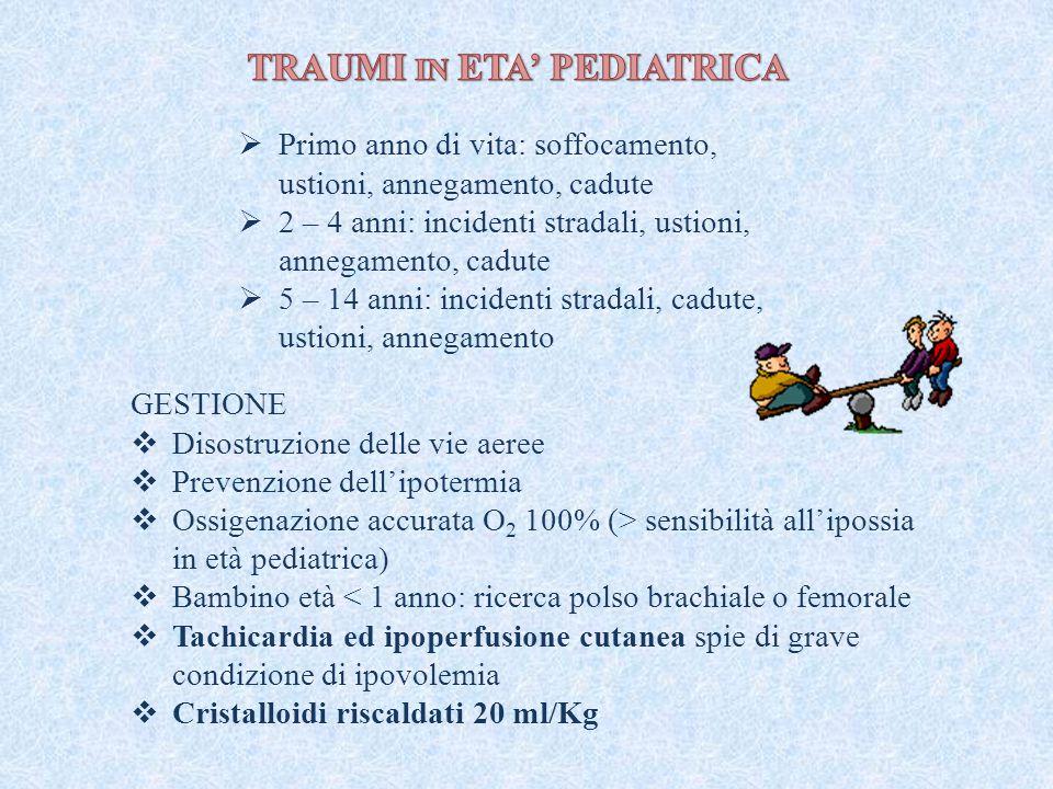  Primo anno di vita: soffocamento, ustioni, annegamento, cadute  2 – 4 anni: incidenti stradali, ustioni, annegamento, cadute  5 – 14 anni: inciden