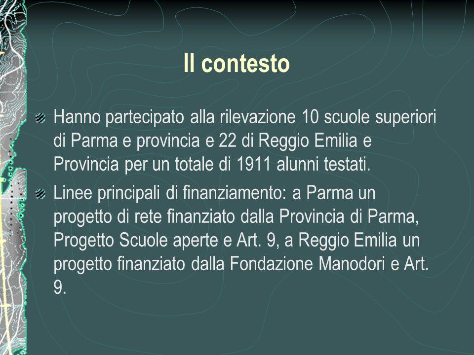 Il contesto Hanno partecipato alla rilevazione 10 scuole superiori di Parma e provincia e 22 di Reggio Emilia e Provincia per un totale di 1911 alunni