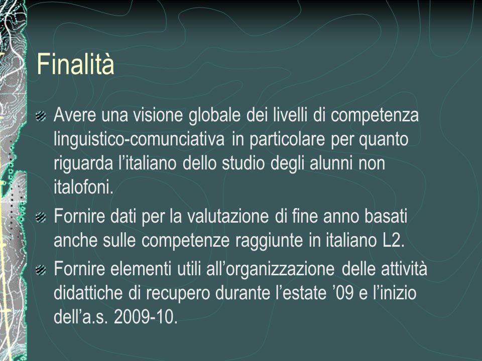 Finalità Avere una visione globale dei livelli di competenza linguistico-comunciativa in particolare per quanto riguarda l'italiano dello studio degli