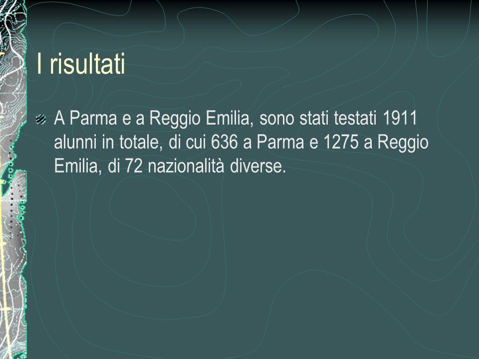 I risultati A Parma e a Reggio Emilia, sono stati testati 1911 alunni in totale, di cui 636 a Parma e 1275 a Reggio Emilia, di 72 nazionalità diverse.