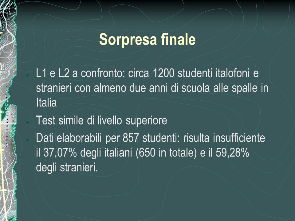 Sorpresa finale L1 e L2 a confronto: circa 1200 studenti italofoni e stranieri con almeno due anni di scuola alle spalle in Italia Test simile di live