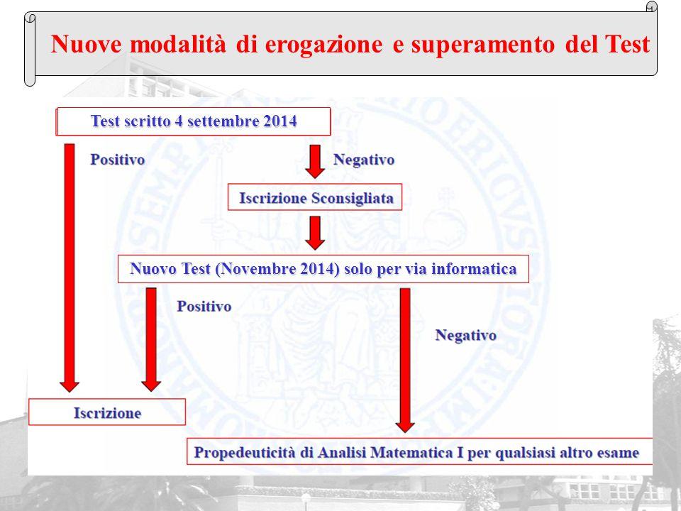 Nuove modalità di erogazione e superamento del Test Test scritto 4 settembre 2014 Nuovo Test (Novembre 2014) solo per via informatica