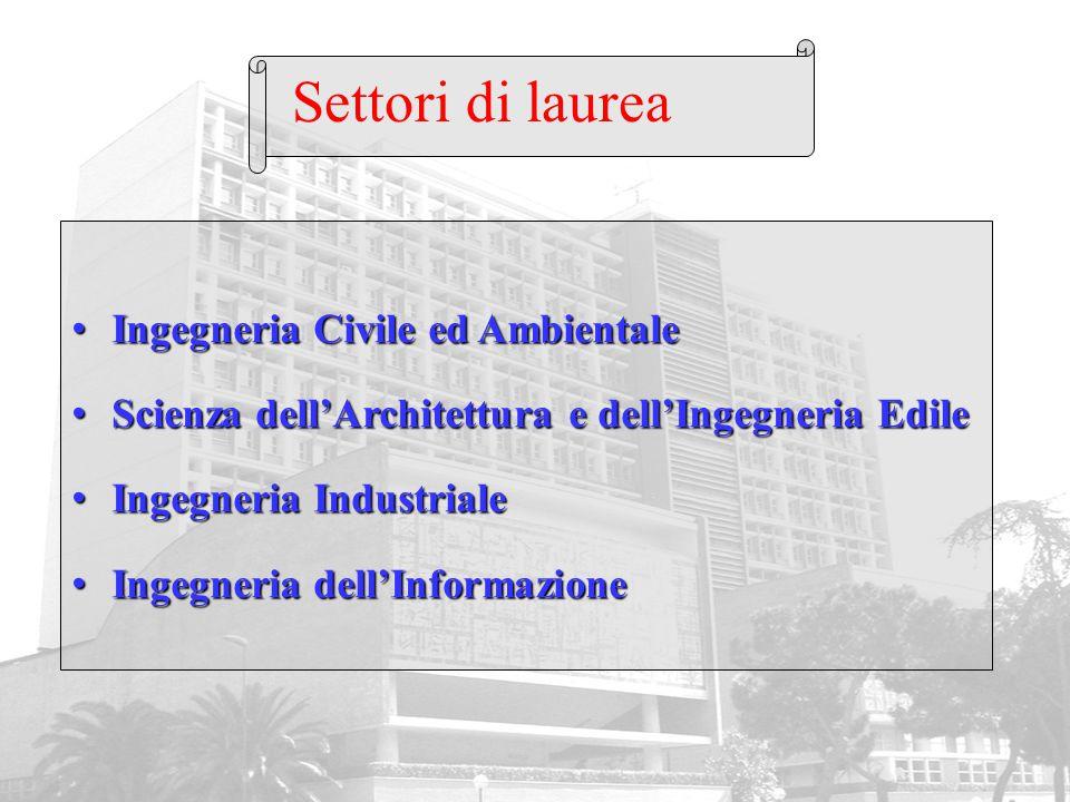 Ingegneria Civile ed Ambientale Ingegneria Civile ed Ambientale Scienza dell'Architettura e dell'Ingegneria Edile Scienza dell'Architettura e dell'Ing