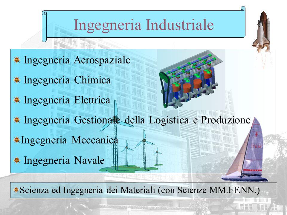 Ingegneria Industriale Ingegneria Aerospaziale Ingegneria Chimica Ingegneria Elettrica Ingegneria Gestionale della Logistica e Produzione Ingegneria M