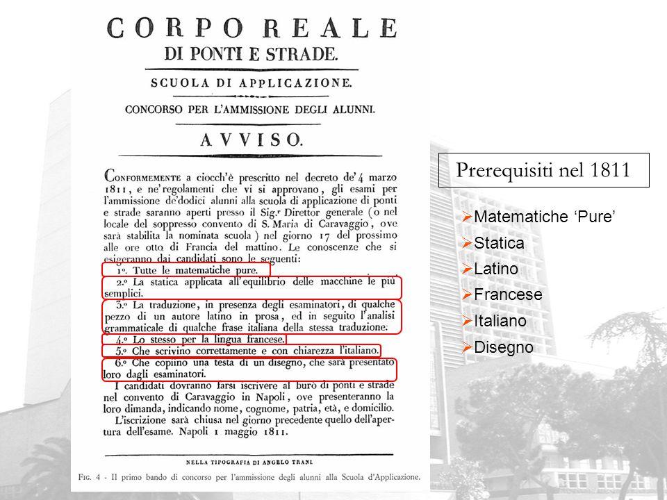  Matematiche 'Pure'  Statica  Latino  Francese  Italiano Prerequisiti nel 1811  Disegno