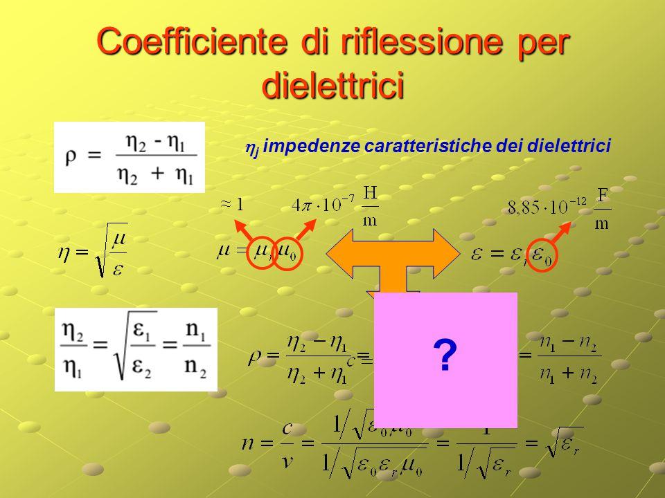 Coefficiente di riflessione per dielettrici  j impedenze caratteristiche dei dielettrici ≈ 1 ?