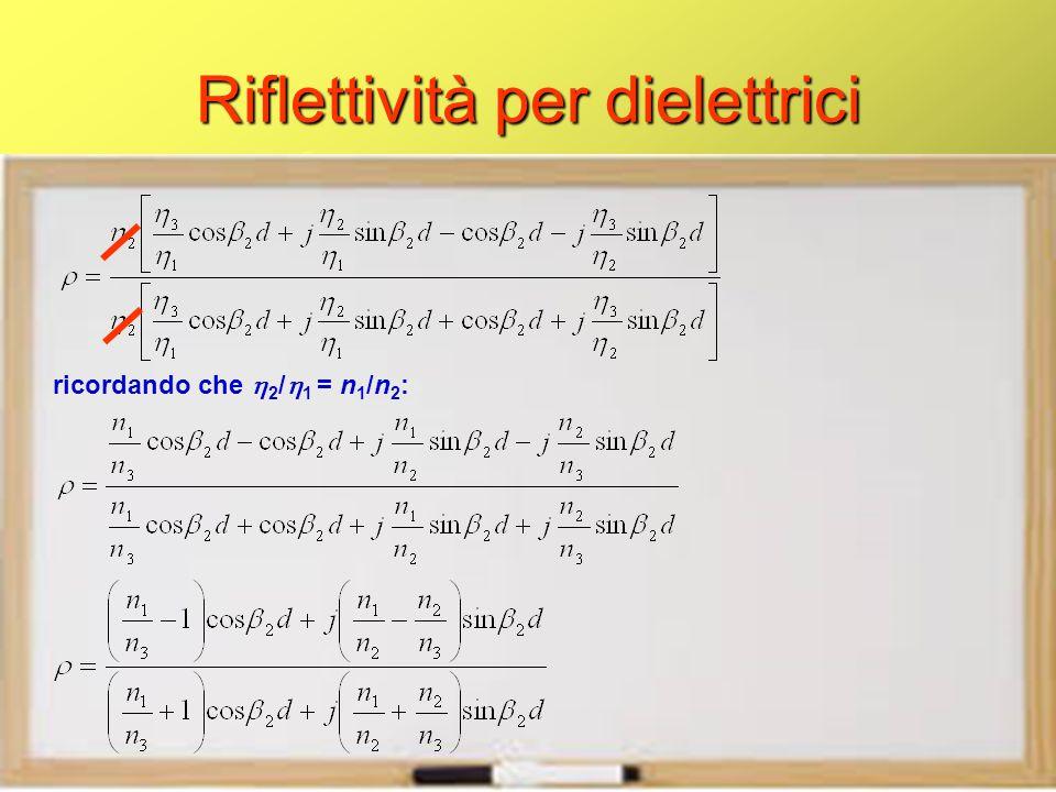 Riflettività per dielettrici ricordando che  2 /  1 = n 1 /n 2 :