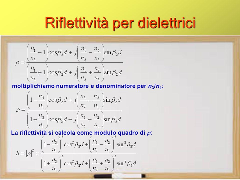 Riflettività per dielettrici moltiplichiamo numeratore e denominatore per n 3 /n 1 : La riflettività si calcola come modulo quadro di  :