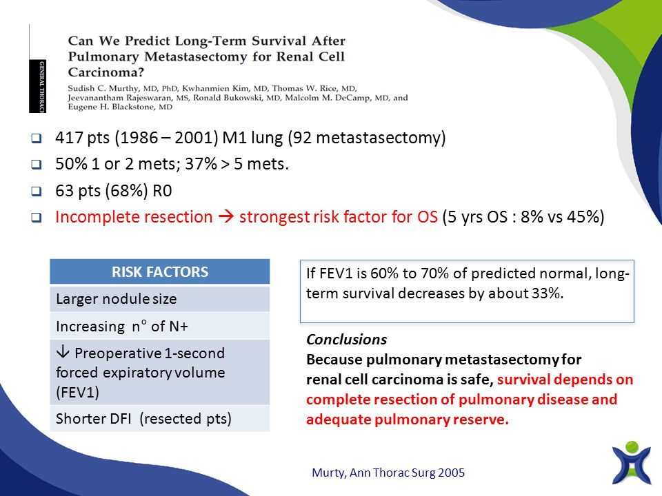  417 pts (1986 – 2001) M1 lung (92 metastasectomy)  50% 1 or 2 mets; 37% > 5 mets.  63 pts (68%) R0  Incomplete resection  strongest risk factor