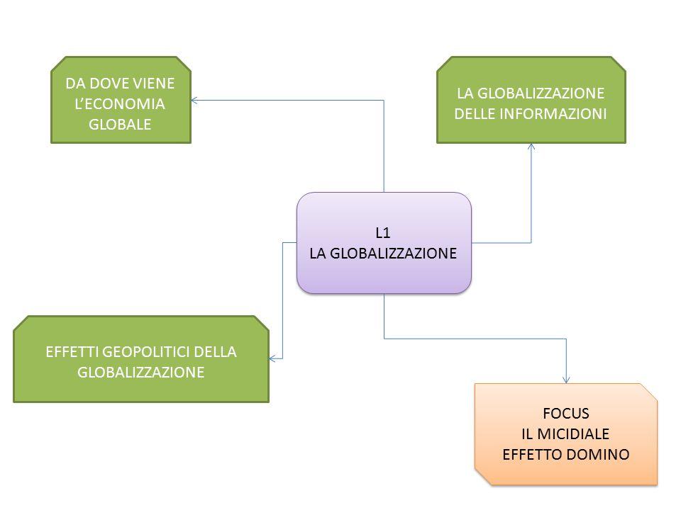 EFFETTI GEOPOLITICI DELLA GLOBALIZZAZIONE LA GLOBALIZZAZIONE DELLE INFORMAZIONI DA DOVE VIENE L'ECONOMIA GLOBALE L1 LA GLOBALIZZAZIONE L1 LA GLOBALIZZAZIONE FOCUS IL MICIDIALE EFFETTO DOMINO FOCUS IL MICIDIALE EFFETTO DOMINO