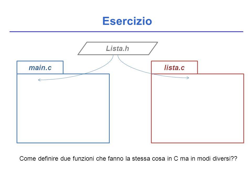 Esercizio main.clista.c Lista.h Come definire due funzioni che fanno la stessa cosa in C ma in modi diversi??