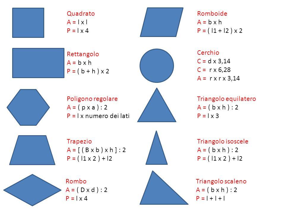 Quadrato A = l x l P = l x 4 Rettangolo A = b x h P = ( b + h ) x 2 Poligono regolare A = ( p x a ) : 2 P = l x numero dei lati Trapezio A = [ ( B x b