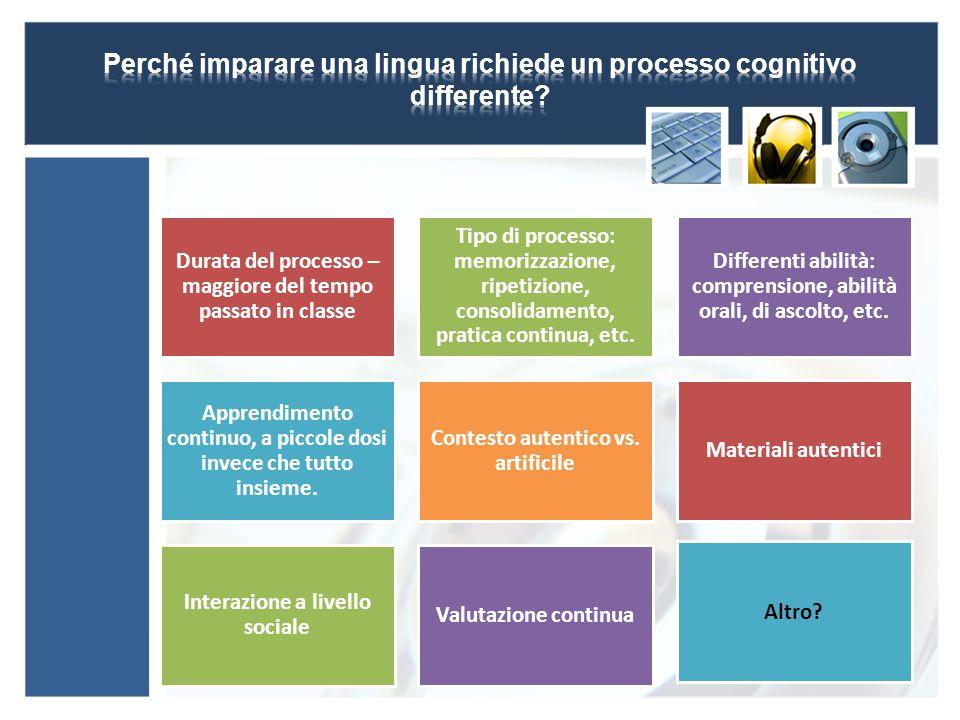 Durata del processo – maggiore del tempo passato in classe Tipo di processo: memorizzazione, ripetizione, consolidamento, pratica continua, etc.