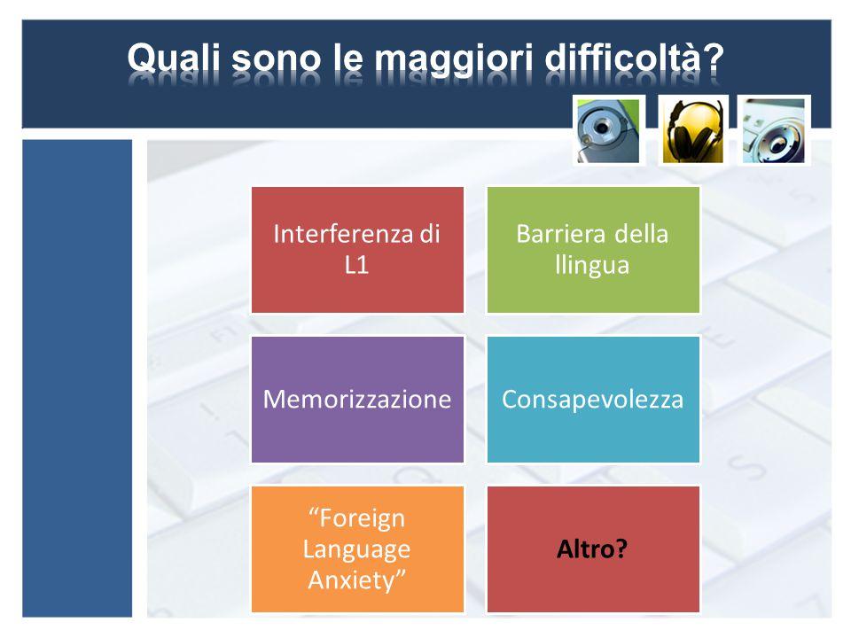 Interferenza di L1 Barriera della llingua MemorizzazioneConsapevolezza Foreign Language Anxiety Altro