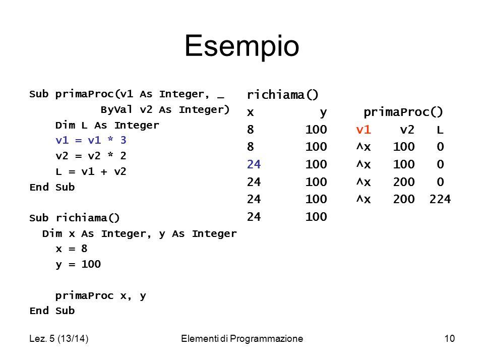 Lez. 5 (13/14)Elementi di Programmazione10 Sub primaProc(v1 As Integer, _ ByVal v2 As Integer) Dim L As Integer v1 = v1 * 3 v2 = v2 * 2 L = v1 + v2 En