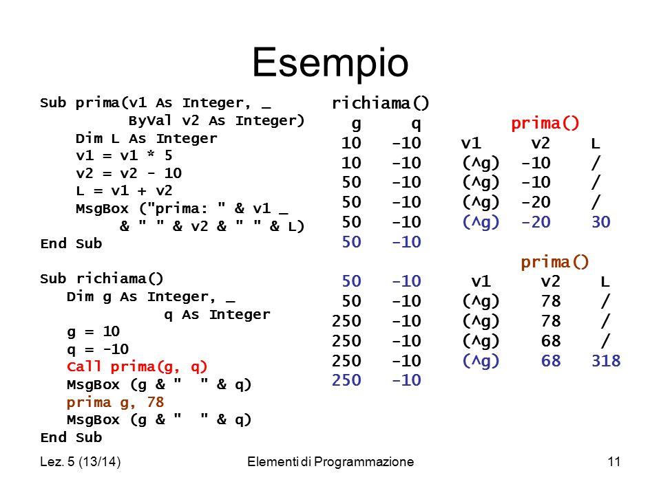 Lez. 5 (13/14)Elementi di Programmazione11 Esempio Sub prima(v1 As Integer, _ ByVal v2 As Integer) Dim L As Integer v1 = v1 * 5 v2 = v2 - 10 L = v1 +