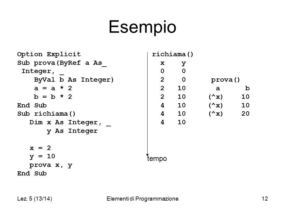 Lez. 5 (13/14)Elementi di Programmazione12 Esempio Option Explicit Sub prova(ByRef a As_ Integer, _ ByVal b As Integer) a = a * 2 b = b * 2 End Sub Su