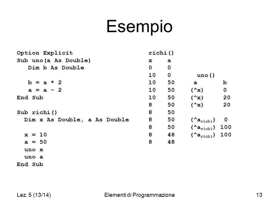Lez. 5 (13/14)Elementi di Programmazione13 Esempio Option Explicit Sub uno(a As Double) Dim b As Double b = a * 2 a = a - 2 End Sub Sub richi() Dim x