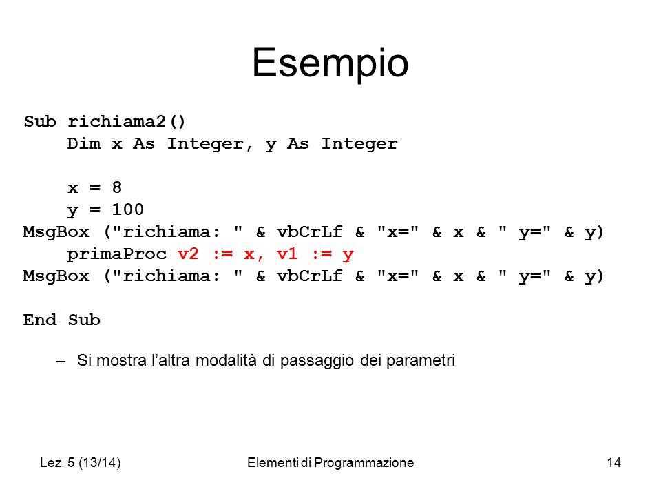 Lez. 5 (13/14)Elementi di Programmazione14 Esempio Sub richiama2() Dim x As Integer, y As Integer x = 8 y = 100 MsgBox (