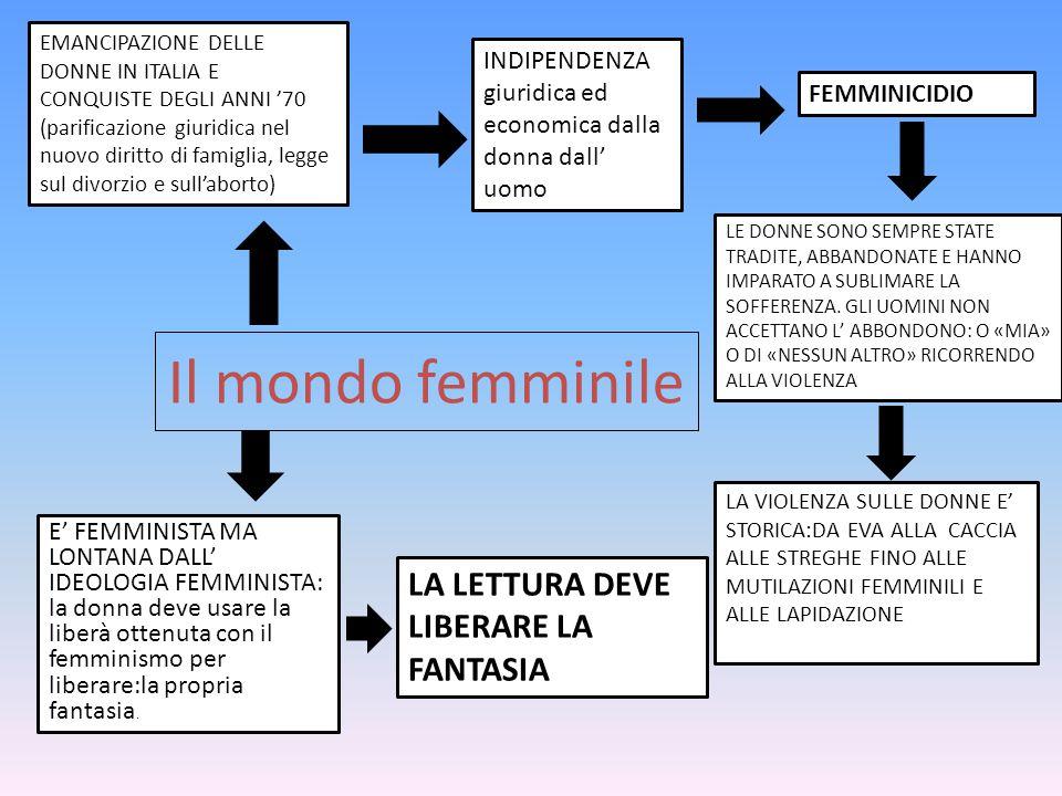 Il mondo femminile EMANCIPAZIONE DELLE DONNE IN ITALIA E CONQUISTE DEGLI ANNI '70 (parificazione giuridica nel nuovo diritto di famiglia, legge sul divorzio e sull'aborto) INDIPENDENZA giuridica ed economica dalla donna dall' uomo FEMMINICIDIO LE DONNE SONO SEMPRE STATE TRADITE, ABBANDONATE E HANNO IMPARATO A SUBLIMARE LA SOFFERENZA.