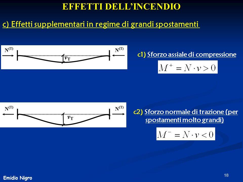 18 EFFETTI DELL'INCENDIO c) Effetti supplementari in regime di grandi spostamenti c1) Sforzo assiale di compressione c2) Sforzo normale di trazione (p