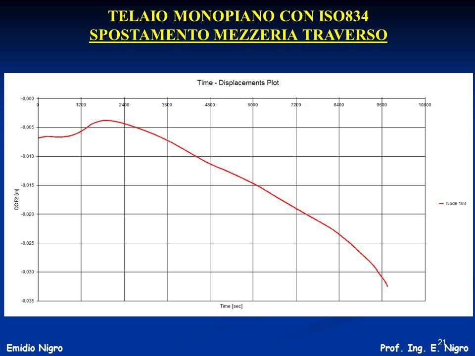 21 Prof. Ing. E. Nigro TELAIO MONOPIANO CON ISO834 SPOSTAMENTO MEZZERIA TRAVERSO Emidio Nigro