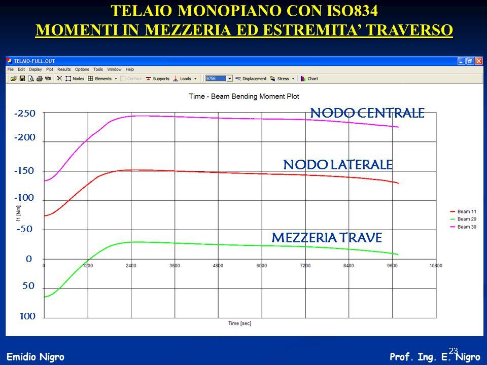 23 Prof. Ing. E. Nigro TELAIO MONOPIANO CON ISO834 MOMENTI IN MEZZERIA ED ESTREMITA' TRAVERSO MEZZERIA TRAVE NODO LATERALE NODO CENTRALE Emidio Nigro