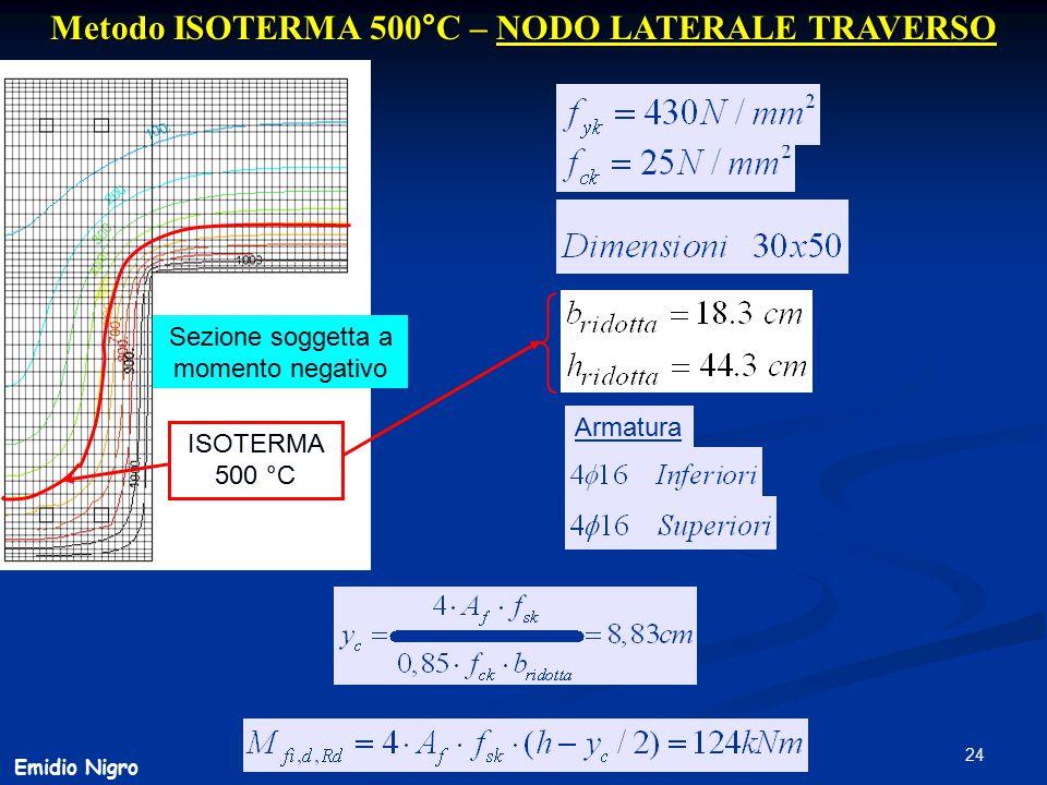 24 Metodo ISOTERMA 500°C – NODO LATERALE TRAVERSO Armatura Sezione soggetta a momento negativo ISOTERMA 500 °C Emidio Nigro