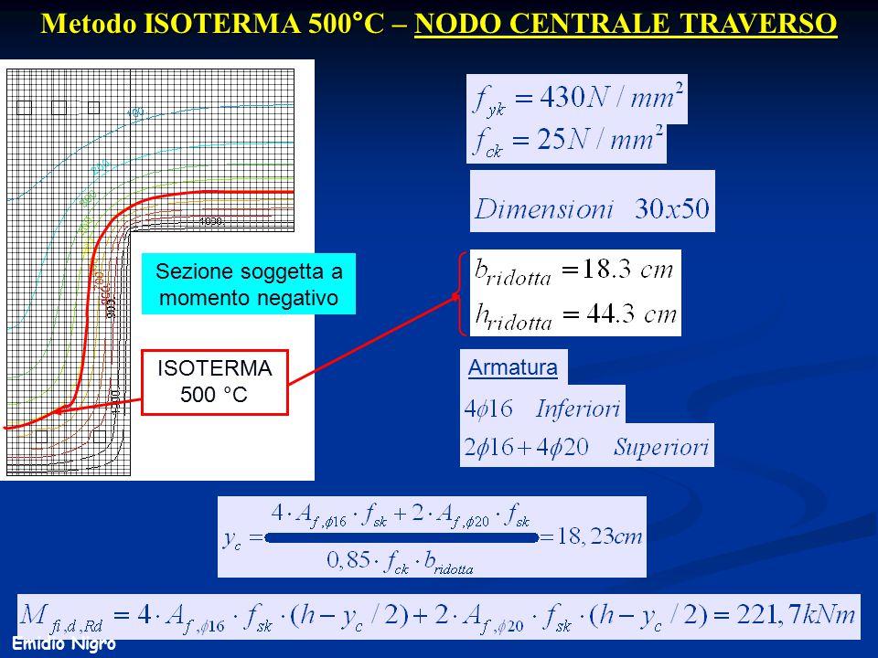 28 Metodo ISOTERMA 500°C – NODO CENTRALE TRAVERSO Armatura Sezione soggetta a momento negativo ISOTERMA 500 °C Emidio Nigro