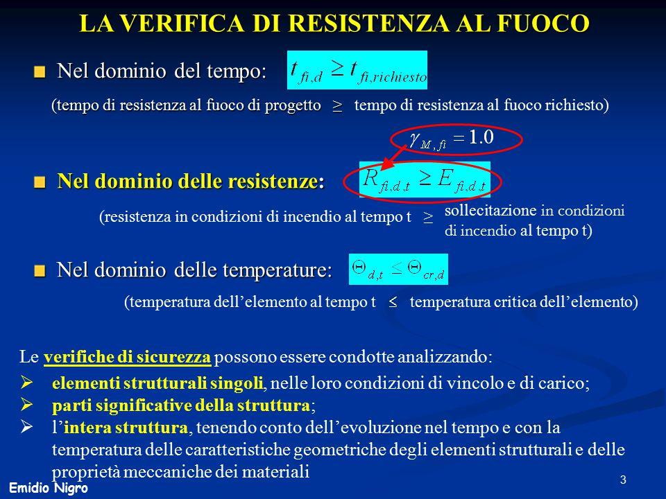 3 LA VERIFICA DI RESISTENZA AL FUOCO (tempo di resistenza al fuoco di progetto ≥ (tempo di resistenza al fuoco di progetto ≥ tempo di resistenza al fu