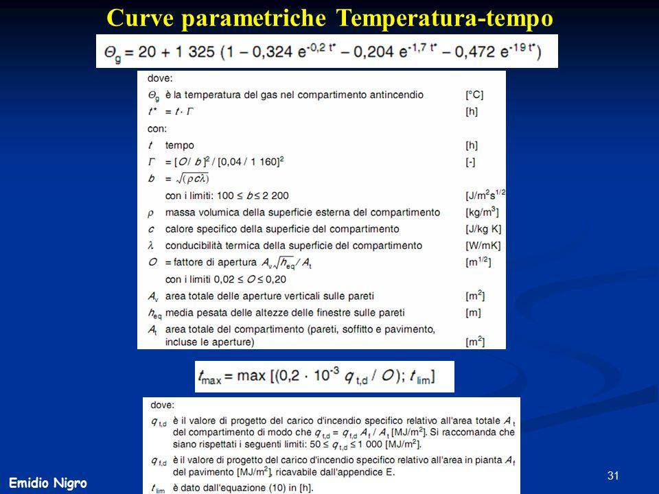 31 Curve parametricheTemperatura-tempo Curve parametriche Temperatura-tempo Emidio Nigro