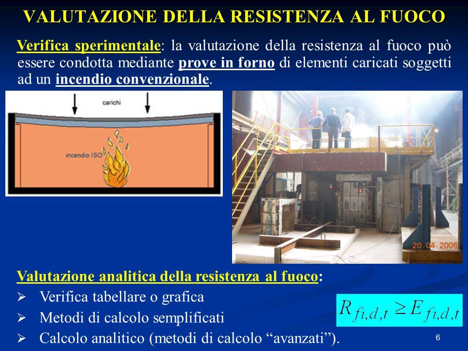 6 VALUTAZIONE DELLA RESISTENZA AL FUOCO Verifica sperimentale: la valutazione della resistenza al fuoco può essere condotta mediante prove in forno di