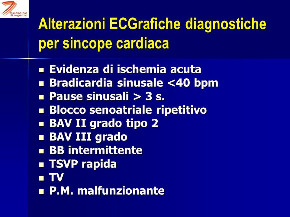 Evidenza di ischemia acuta Evidenza di ischemia acuta Bradicardia sinusale <40 bpm Bradicardia sinusale <40 bpm Pause sinusali > 3 s.