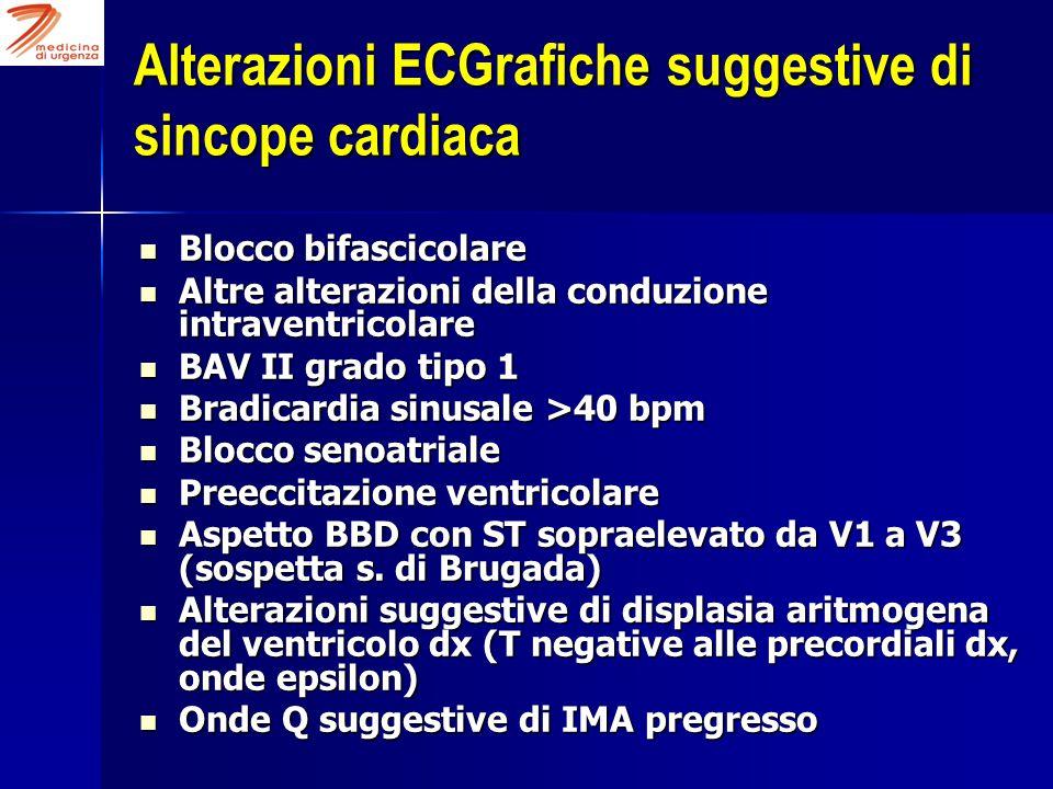 Blocco bifascicolare Blocco bifascicolare Altre alterazioni della conduzione intraventricolare Altre alterazioni della conduzione intraventricolare BAV II grado tipo 1 BAV II grado tipo 1 Bradicardia sinusale >40 bpm Bradicardia sinusale >40 bpm Blocco senoatriale Blocco senoatriale Preeccitazione ventricolare Preeccitazione ventricolare Aspetto BBD con ST sopraelevato da V1 a V3 (sospetta s.