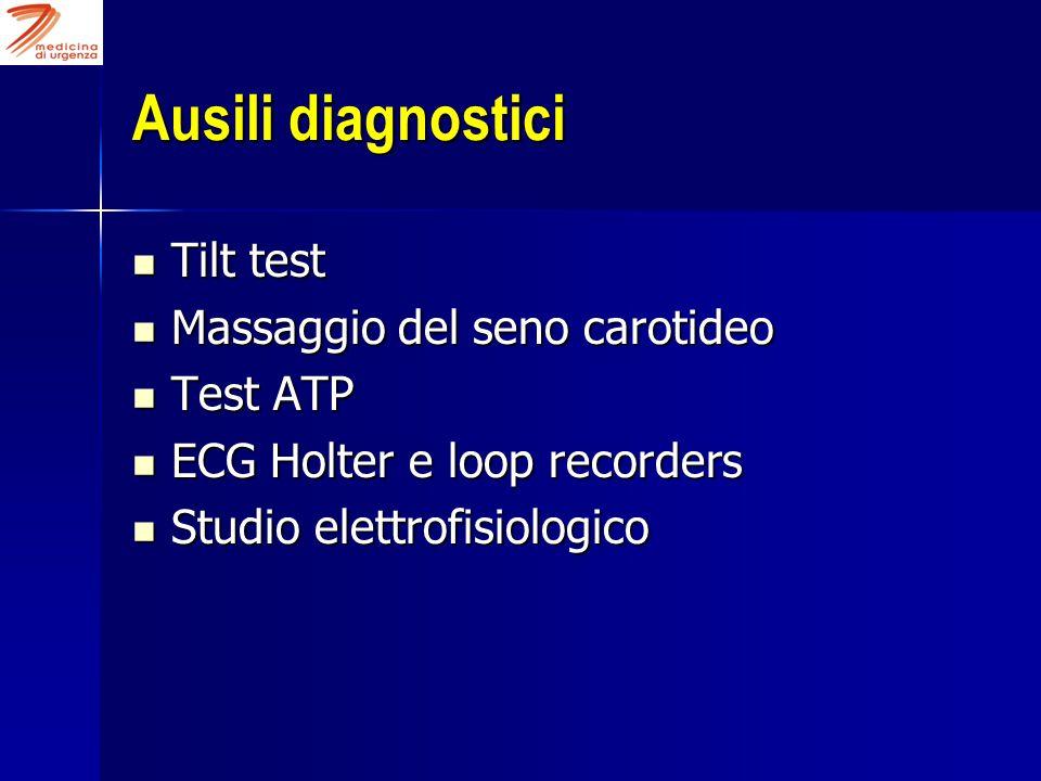 Ausili diagnostici Tilt test Tilt test Massaggio del seno carotideo Massaggio del seno carotideo Test ATP Test ATP ECG Holter e loop recorders ECG Holter e loop recorders Studio elettrofisiologico Studio elettrofisiologico