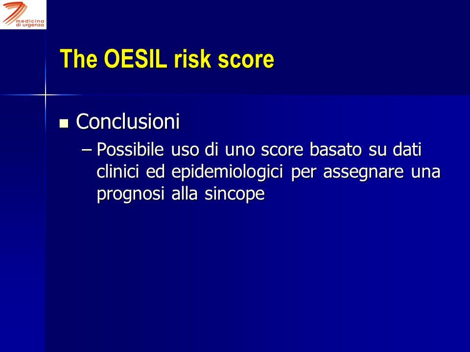 Conclusioni Conclusioni –Possibile uso di uno score basato su dati clinici ed epidemiologici per assegnare una prognosi alla sincope The OESIL risk score