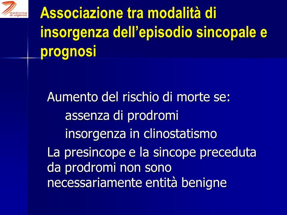 Associazione tra modalità di insorgenza dell'episodio sincopale e prognosi Aumento del rischio di morte se: assenza di prodromi assenza di prodromi in