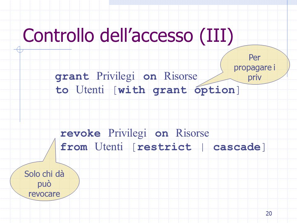 20 Controllo dell'accesso (III) grant Privilegi on Risorse to Utenti [with grant option] revoke Privilegi on Risorse from Utenti [restrict | cascade] Per propagare i priv Solo chi dà può revocare