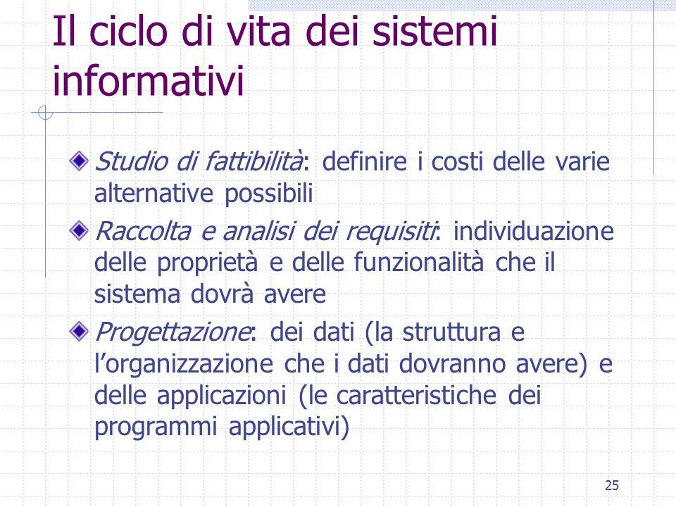 25 Il ciclo di vita dei sistemi informativi Studio di fattibilità: definire i costi delle varie alternative possibili Raccolta e analisi dei requisiti